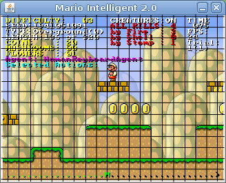 Solving Mario Rule based controller and the A* algorithm for pathfinding